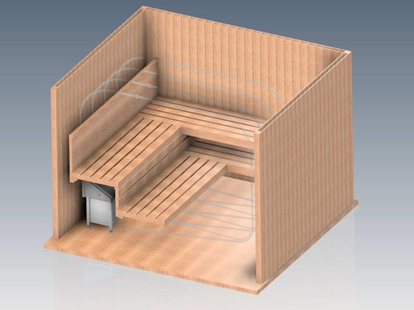 EOS Invisio Mini finnischer Saunaofen Unterbankofen